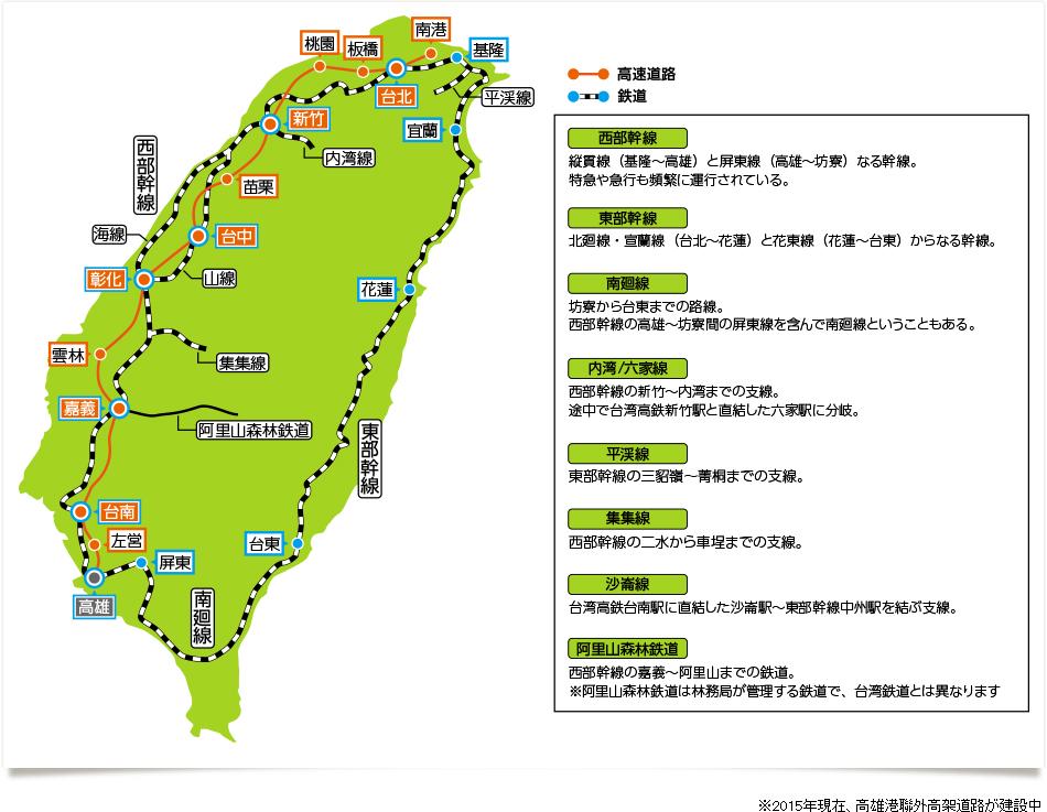 台湾 鉄道路線図
